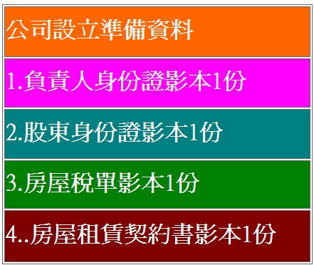 公司登記查詢,經濟部公司登記,公司登記資料查詢,查公司登記,經濟部商業司公司登記查詢,商業司公司登記,公司登記流程,台北市商業處公司登記科,公司登記資料,公司登記事項卡